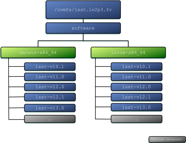 namespace.png