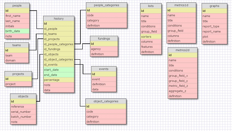 docs/db_schema/database.png